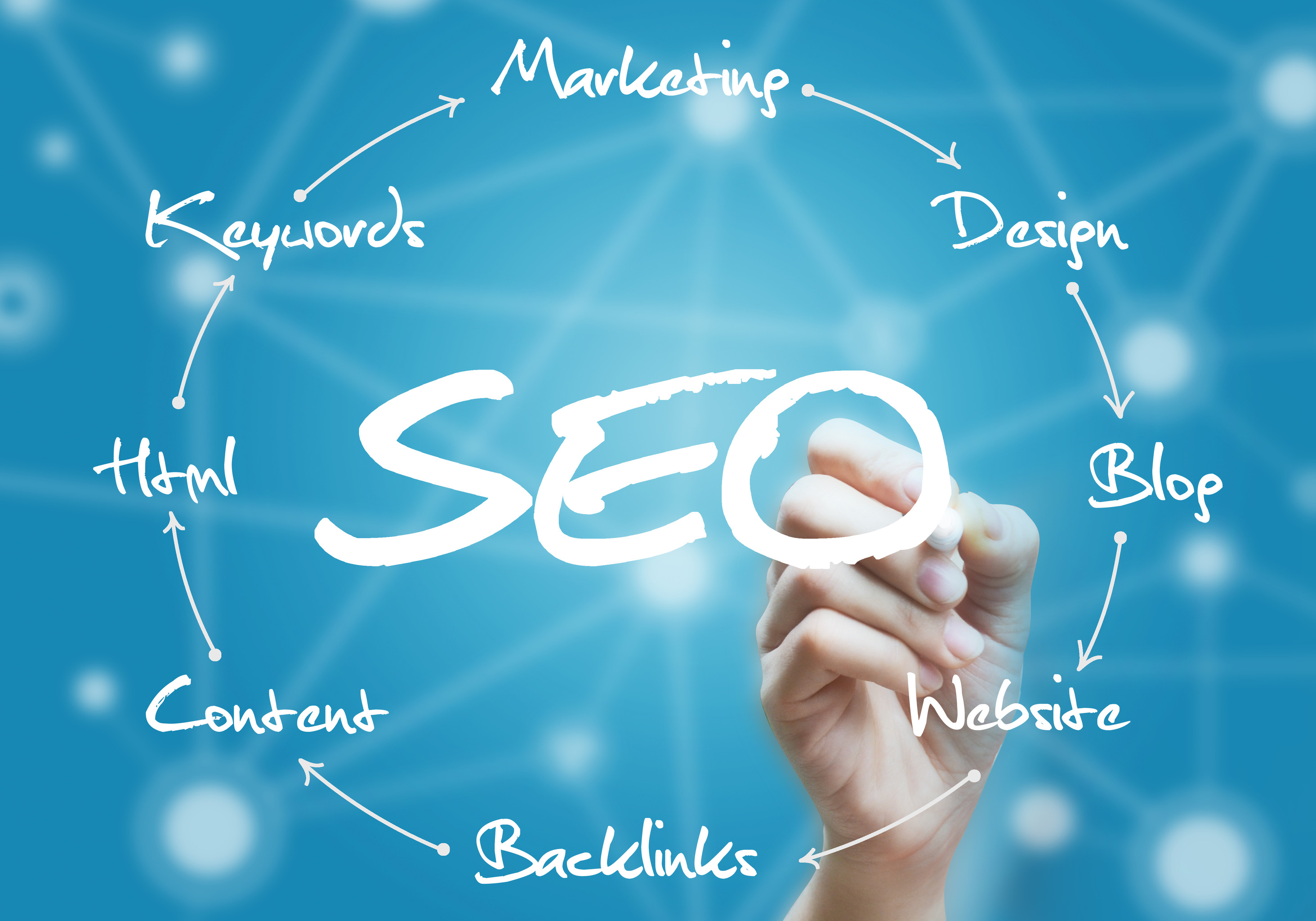 SEO - www.northeastsalespartners.com